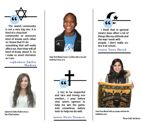 Religion influences students' lives & choices