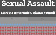 [STAFF EDITORIAL] Group discussion improves sexual assault conversation