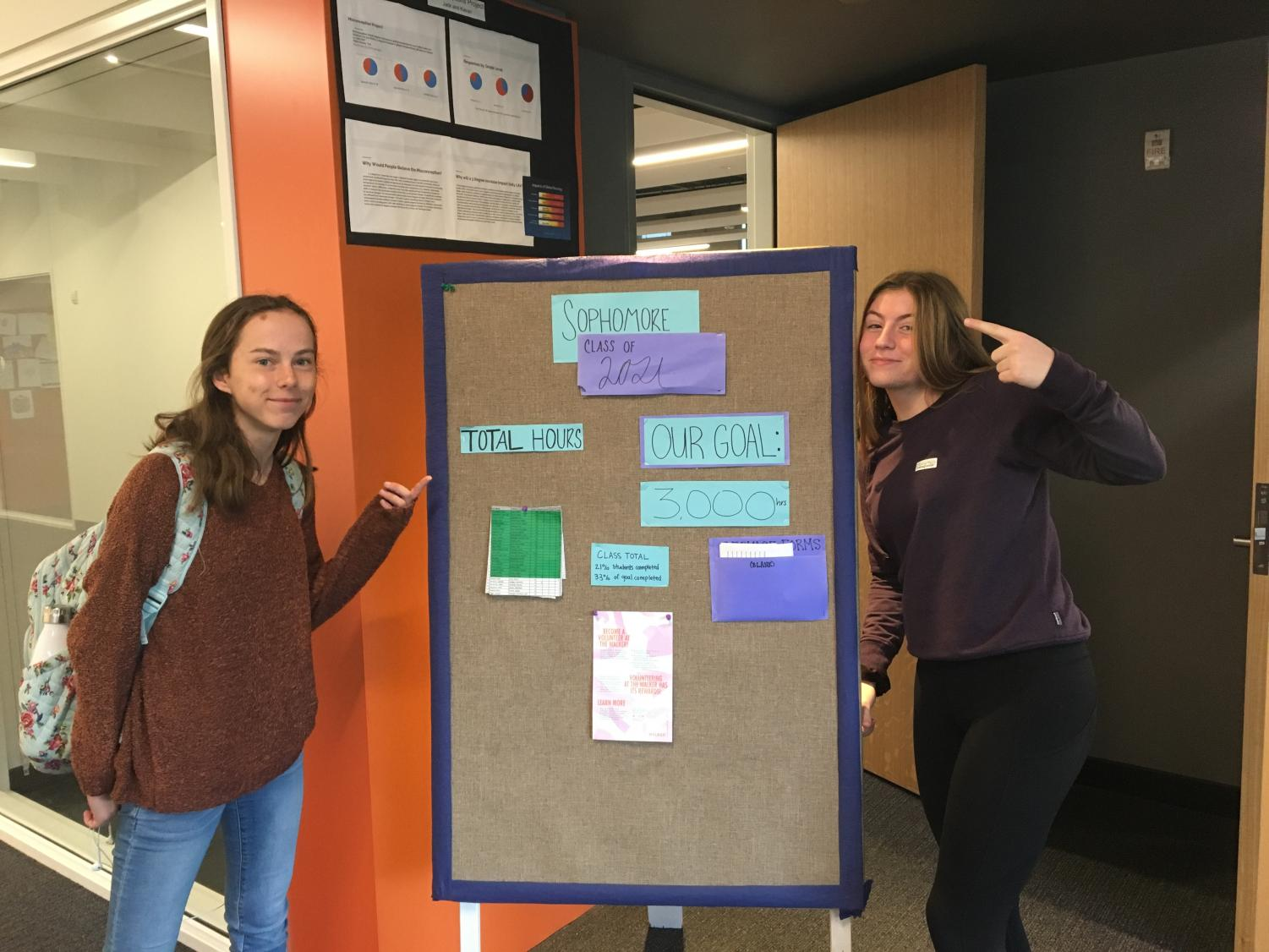 Sophomores Erin Magnuson and Annabelle Bond posing in front of the SoCLC Board.  Photo Credits: Tana Ososki