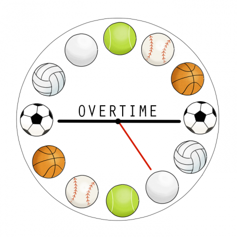[OVERTIME] Changing the narrative of fantasy sports
