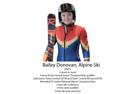 Bailey Donovan: Alpine