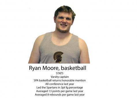 Ryan Moore: Boys Basketball