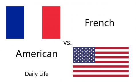 [ILLUSTRATED INTERVIEW] A look into French vs. American daily lives