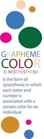 Synesthesia adds vibrant color to daily interactions