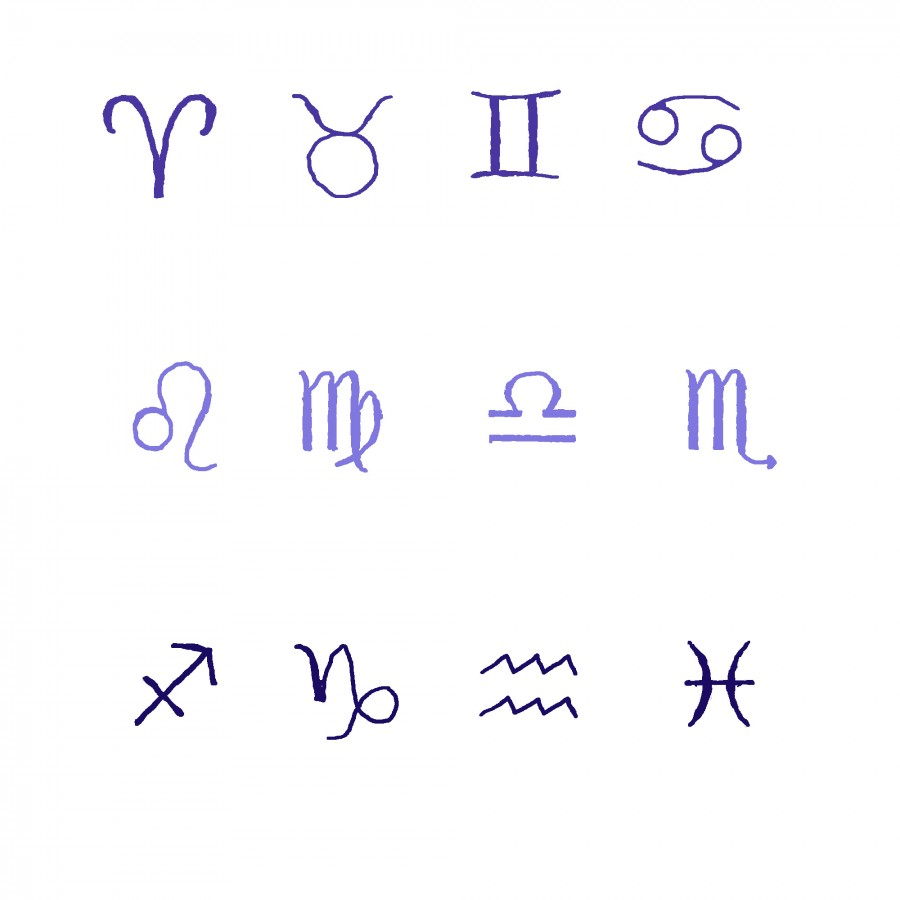 These symbols represent the twelve signs of the Roman Zodiac.