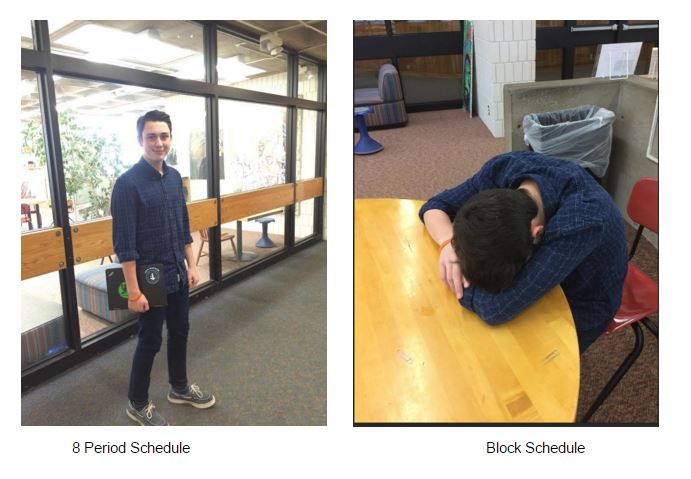 A student falls asleep during a long, laborious class period of the block-schedule. The trendy block schedule allows too much time for students and teachers to drift into unproductivity. During the eight-period day, students' minds remain alert and occupied by changing environments and consistent day-to-day routines.