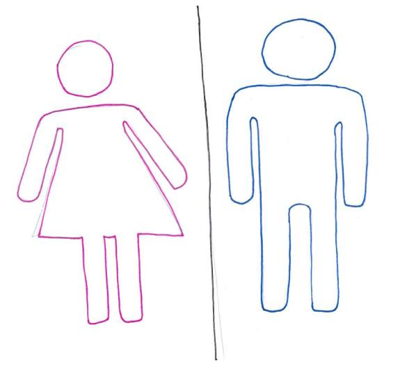 The White House's Transgender Directive provides guidelines on how tansgender students should be treated at publicly funded schools. Among other things, it directs schools to allow student to use the restroom that corresponds with their gender identity, regardless of the sex that they were assigned at birth.