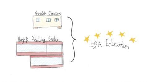 STAFF EDITORIAL: Increase appreciation towards temporary classrooms