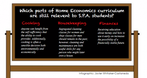 Home economics curriculum would benefit students