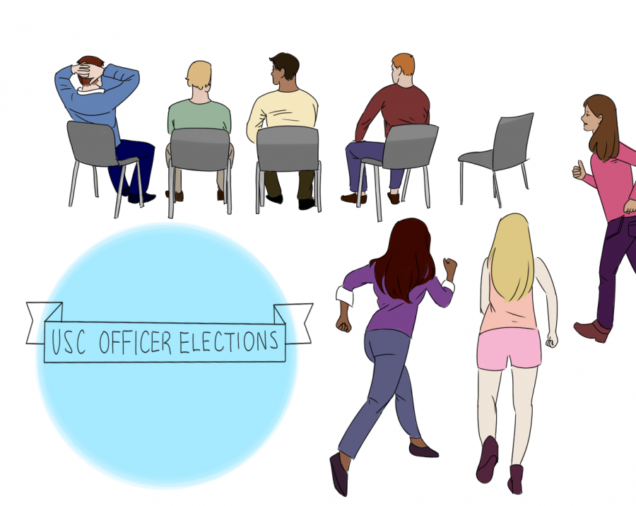 Only 12% of the Upper School Council is comprised of female-identifying students. Officer elections stand in the way when it comes to gender representation.