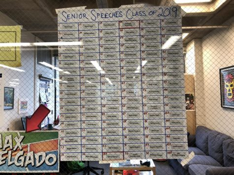 The speaking order for the class of 2019 was posted outside the dean's office on Monday May 7.