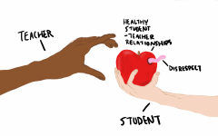 [STAFF EDITORIAL] Students need to show appreciation of teachers through respect