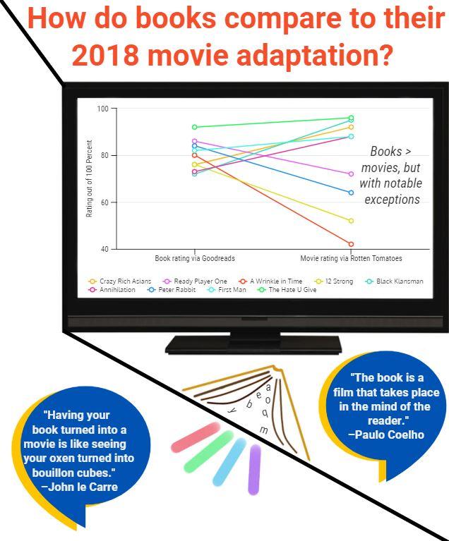 Hanson Infographic