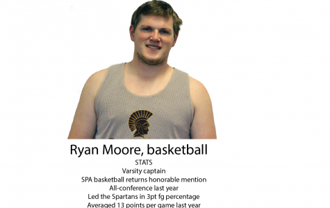 Ryan Moore: Boys Basketball