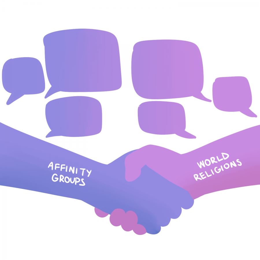 Conversations+and+activities+between+affinity+groups+and+classes+creates+new+dialogue+and+better+perspectives.