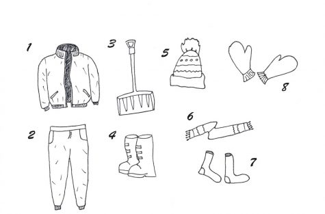 Winter essentials: A guide to surviving the cold