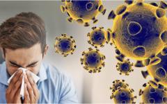 Economy suffers amidst coronavirus fears