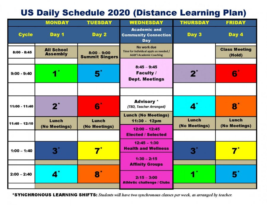 The May schedule for upper school eliminates optional Tutorial meetings twice per week and expands synchronous learning time.
