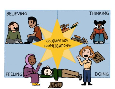 The Courageous Conversations model stresses the importance of speaking one's truth and accepting all the repercussions that might occur and being ready to be in the wrong or ignorant. Each student needs to seriously consider which category they are in, not to finish it for a grade but themselves.