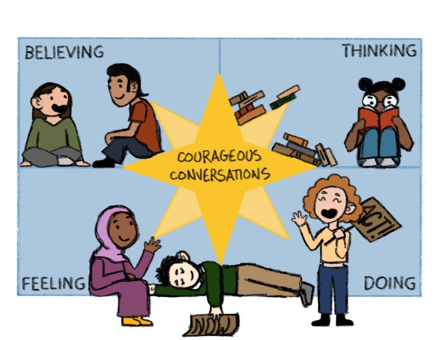 Mimi Huelster created this illustration for an Opinion piece on the importance of the compass system in Courageous Conversations.