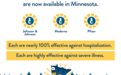 All Minnesotans are encouraged to get the COVID-19 vaccine.