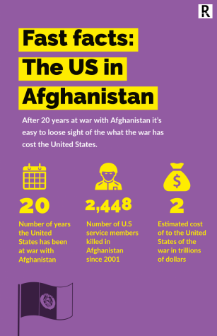 U.S. occupation of Afghanistan caused Irreversible Damage